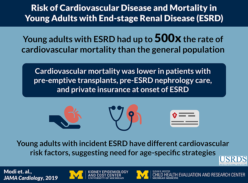 Risk of cardiovascular disease and mortality in young adults with end-stage renal disease